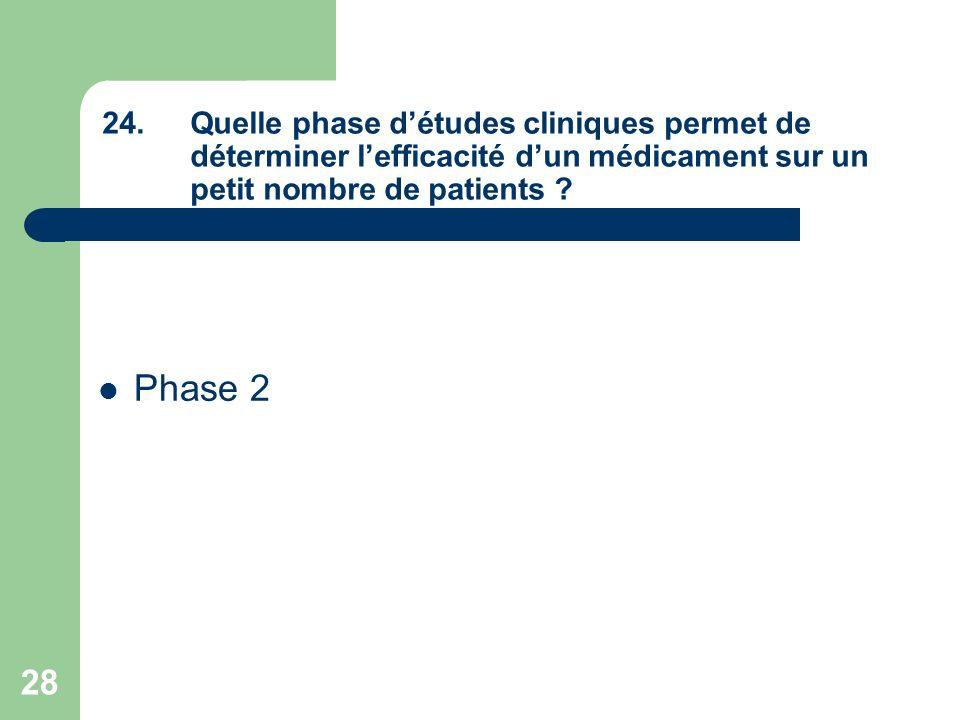 28 24.Quelle phase détudes cliniques permet de déterminer lefficacité dun médicament sur un petit nombre de patients ? Phase 2