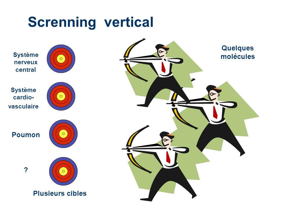 Screnning vertical Système nerveux central Système cardio- vasculaire Poumon ? Quelques molécules Plusieurs cibles