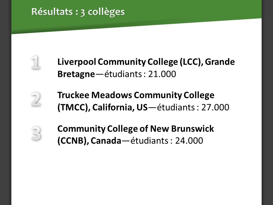 Liverpool Community College (LCC), Grande Bretagneétudiants : 21.000 Truckee Meadows Community College (TMCC), California, USétudiants : 27.000 Community College of New Brunswick (CCNB), Canadaétudiants : 24.000