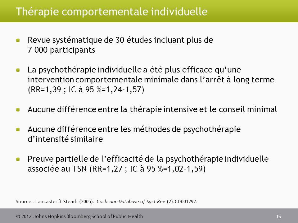 2012 Johns Hopkins Bloomberg School of Public Health Thérapie comportementale individuelle Revue systématique de 30 études incluant plus de 7 000 part