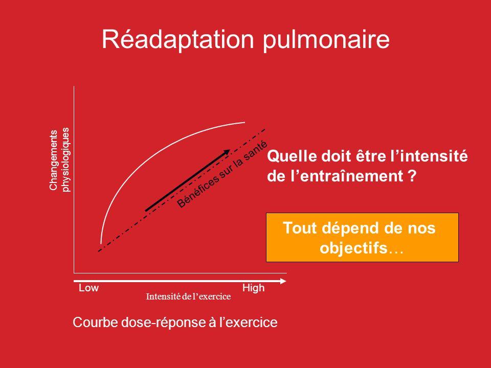 Quelle doit être lintensité de lentraînement ? Réadaptation pulmonaire Courbe dose-réponse à lexercice Changements physiologiques Intensité de lexerci