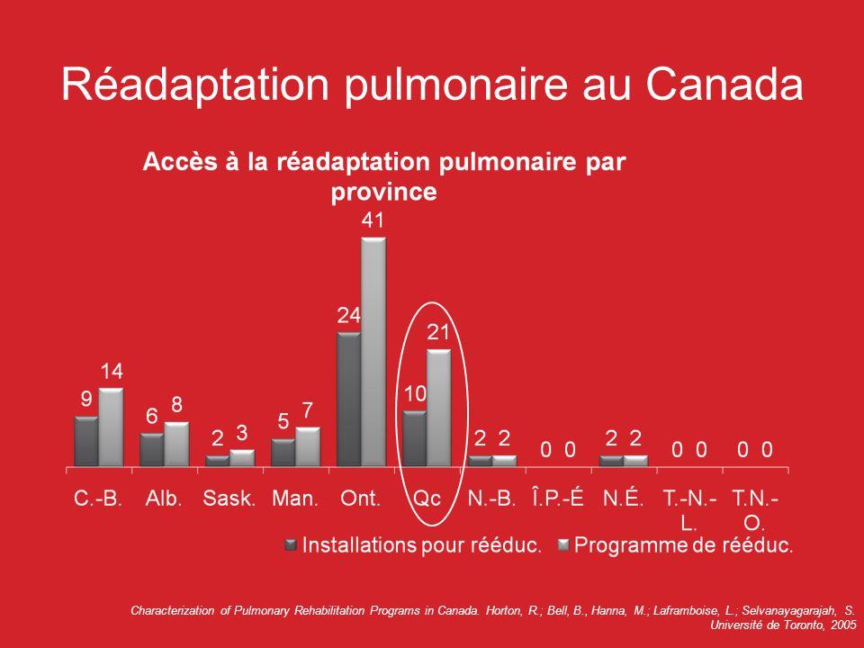 Réadaptation pulmonaire au Canada Characterization of Pulmonary Rehabilitation Programs in Canada. Horton, R.; Bell, B., Hanna, M.; Laframboise, L.; S