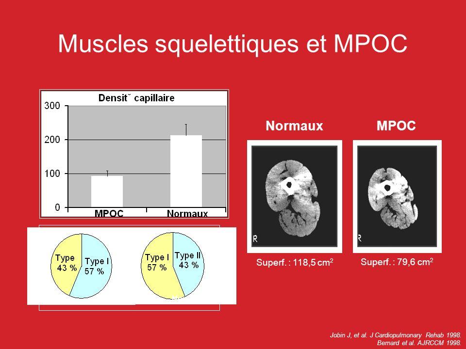 MPOCNormaux Muscles squelettiques et MPOC Jobin J, et al. J Cardiopulmonary Rehab 1998. Bernard et al. AJRCCM 1998. Superf. : 118,5 cm 2 Superf. : 79,