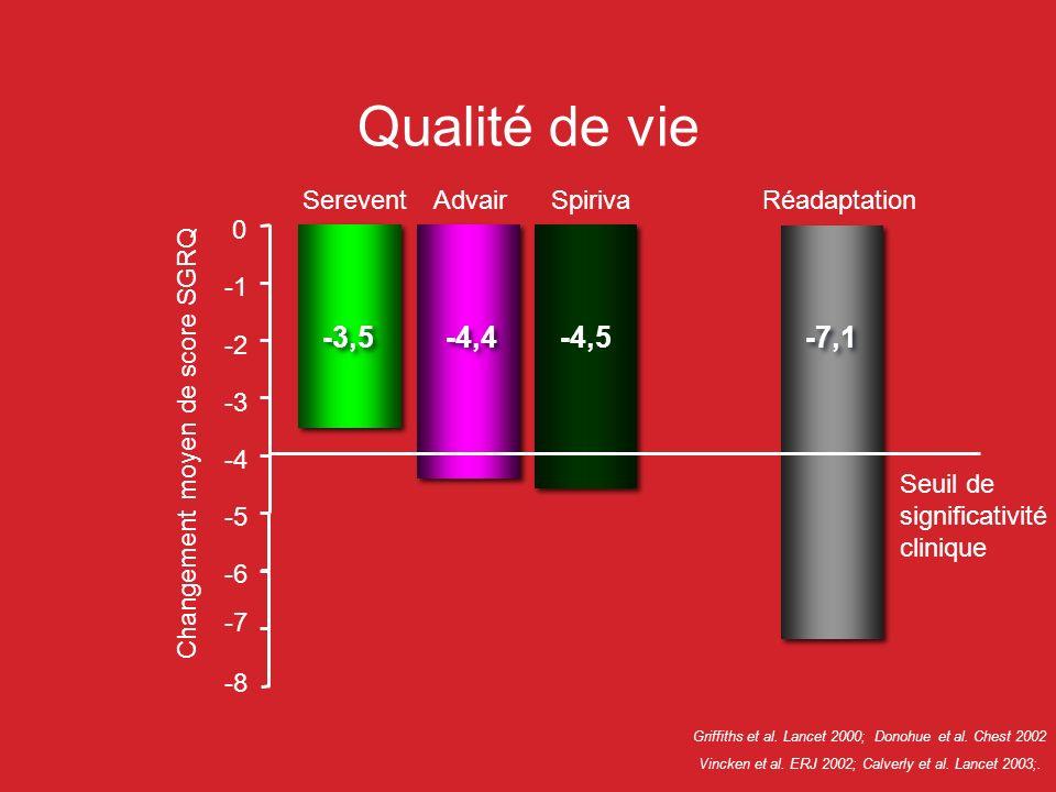 Réentrainement à lexercice : Quest ce qui explique son efficacité.