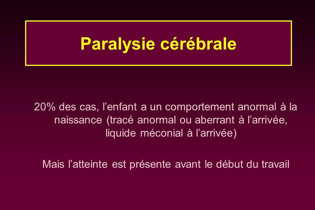 20% des cas, lenfant a un comportement anormal à la naissance (tracé anormal ou aberrant à larrivée, liquide méconial à larrivée) Mais latteinte est p
