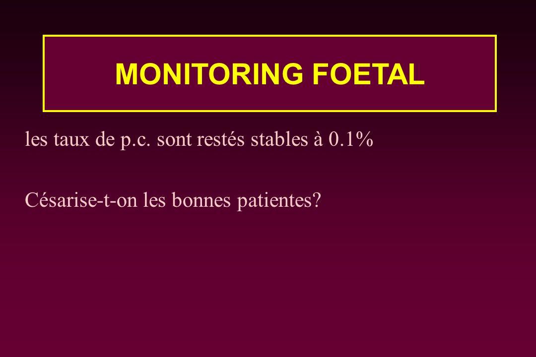les taux de p.c. sont restés stables à 0.1% Césarise-t-on les bonnes patientes? MONITORING FOETAL