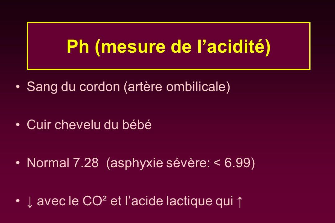 Sang du cordon (artère ombilicale) Cuir chevelu du bébé Normal 7.28 (asphyxie sévère: < 6.99) avec le CO² et lacide lactique qui Ph (mesure de lacidit