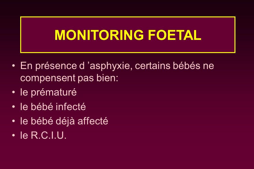 En présence d asphyxie, certains bébés ne compensent pas bien: le prématuré le bébé infecté le bébé déjà affecté le R.C.I.U. MONITORING FOETAL