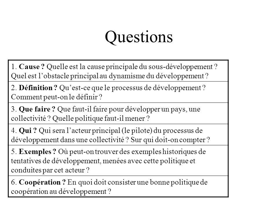 Questions 1. Cause ? Quelle est la cause principale du sous-développement ? Quel est lobstacle principal au dynamisme du développement ? 2. Définition