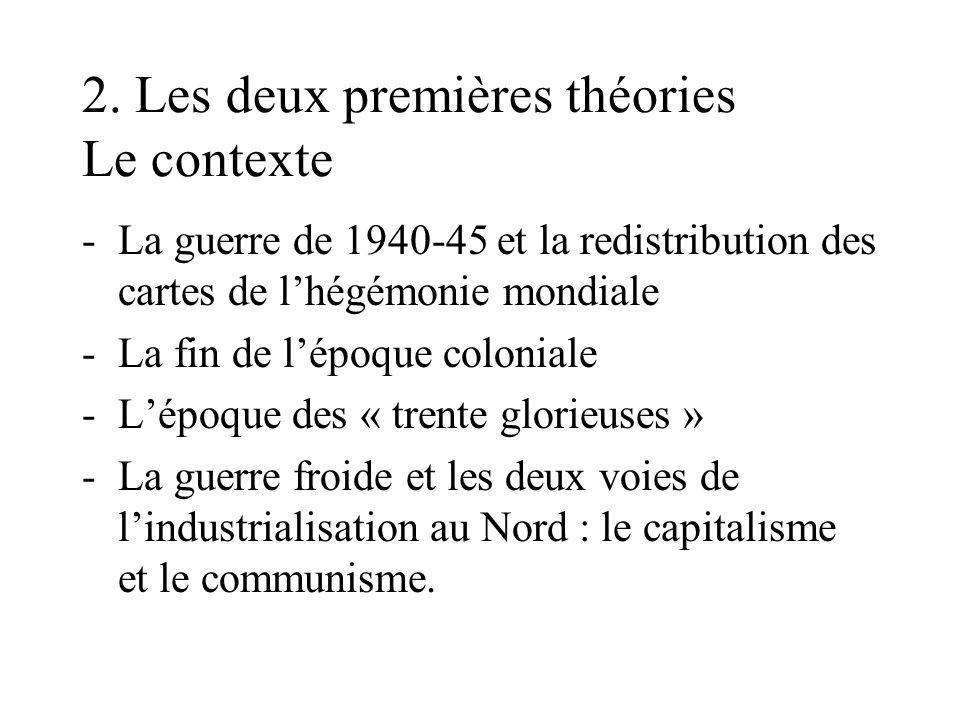 2. Les deux premières théories Le contexte -La guerre de 1940-45 et la redistribution des cartes de lhégémonie mondiale -La fin de lépoque coloniale -