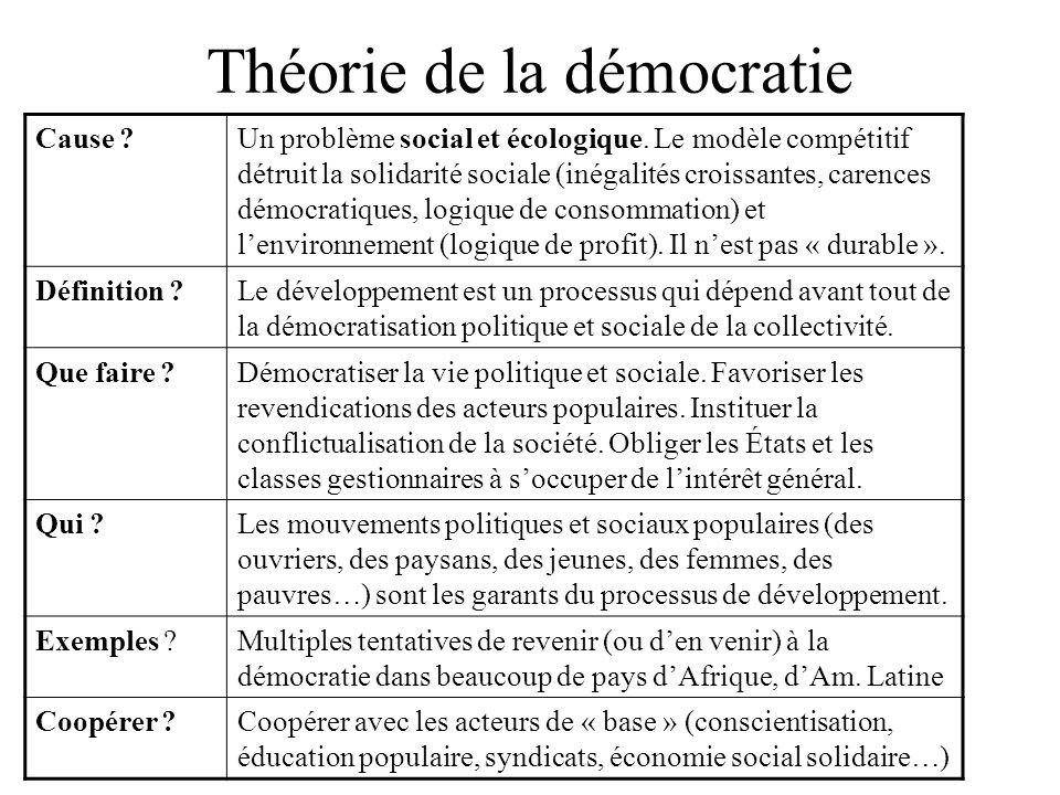 Théorie de la démocratie Cause ?Un problème social et écologique. Le modèle compétitif détruit la solidarité sociale (inégalités croissantes, carences