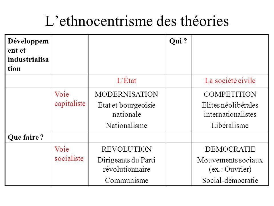 Lethnocentrisme des théories Développem ent et industrialisa tion Qui .