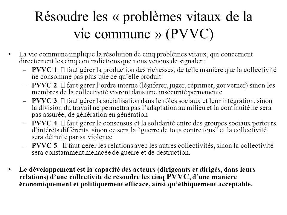Résoudre les « problèmes vitaux de la vie commune » (PVVC) La vie commune implique la résolution de cinq problèmes vitaux, qui concernent directement les cinq contradictions que nous venons de signaler : –PVVC 1.