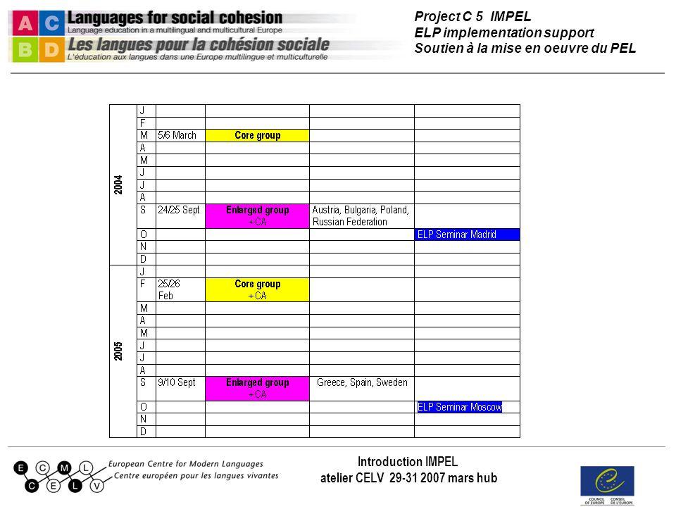 Project C 5 IMPEL ELP implementation support Soutien à la mise en oeuvre du PEL Introduction IMPEL atelier CELV 29-31 2007 mars hub