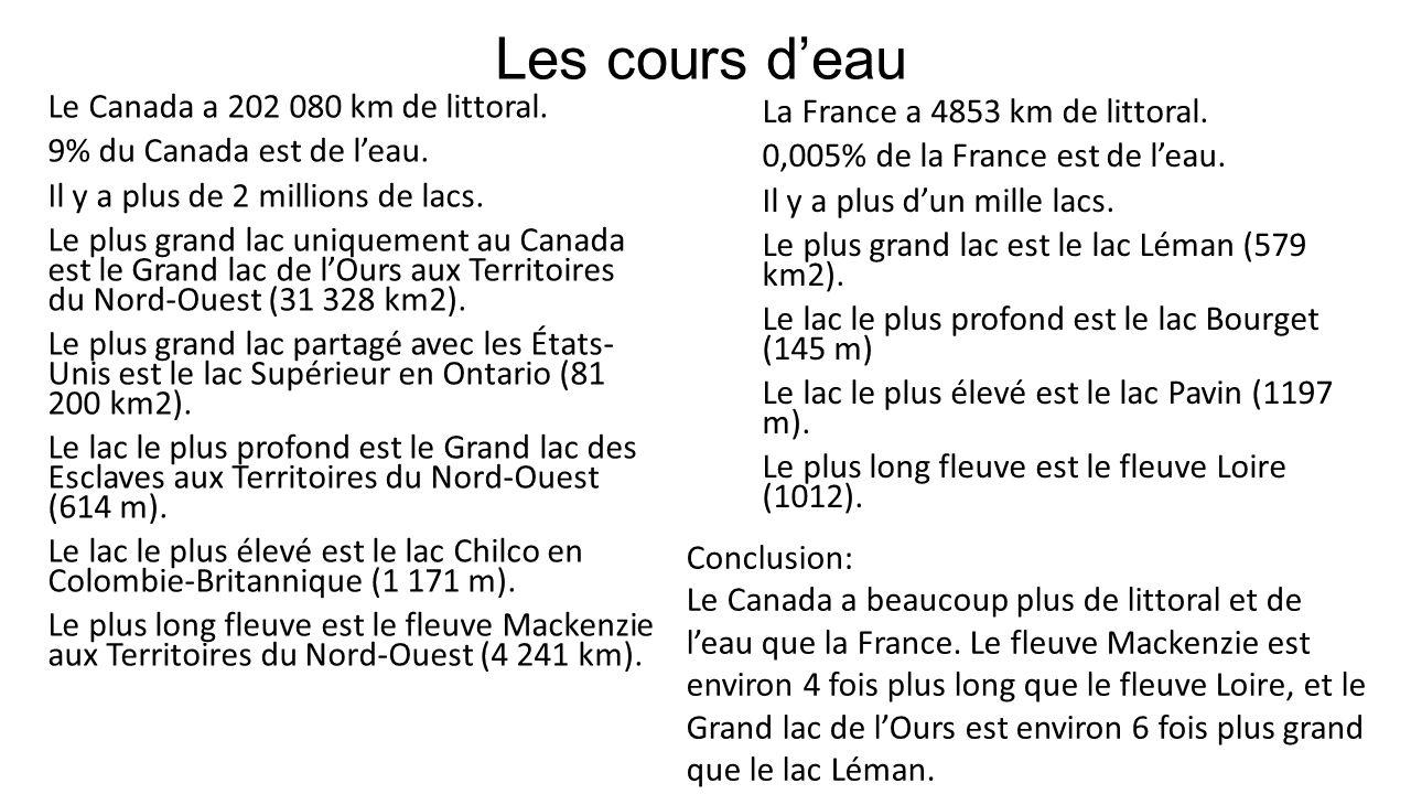 Les cours deau Le Canada a 202 080 km de littoral. 9% du Canada est de leau. Il y a plus de 2 millions de lacs. Le plus grand lac uniquement au Canada