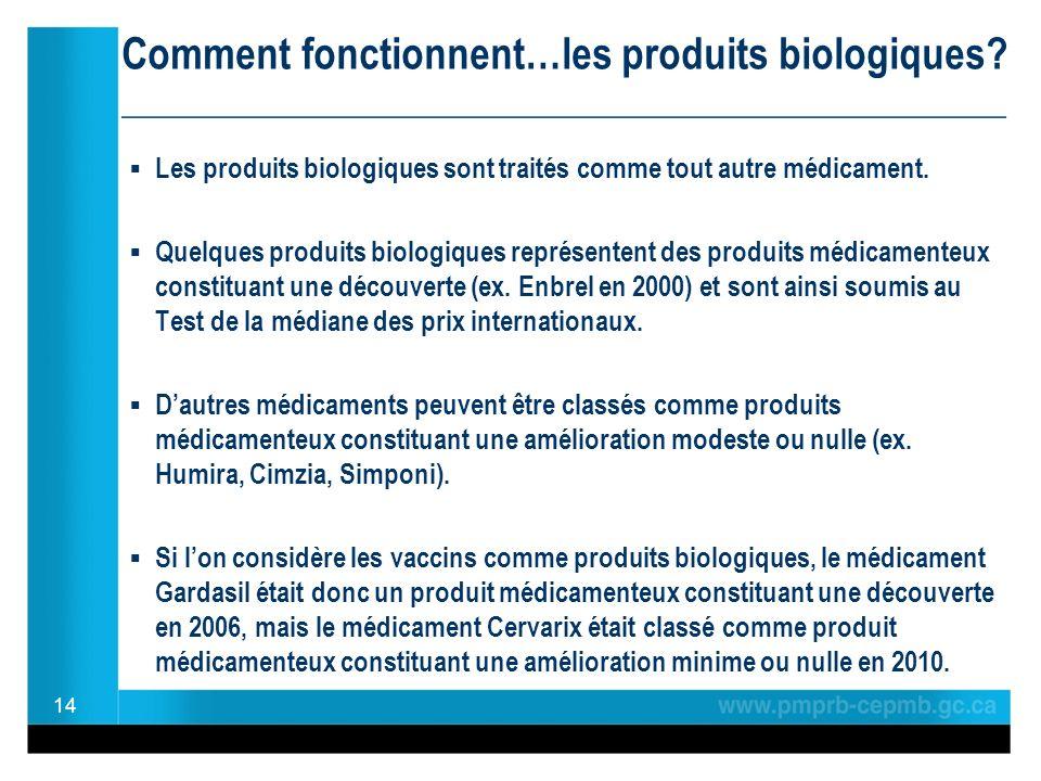 Comment fonctionnent…les produits biologiques? ________________________________________________ Les produits biologiques sont traités comme tout autre