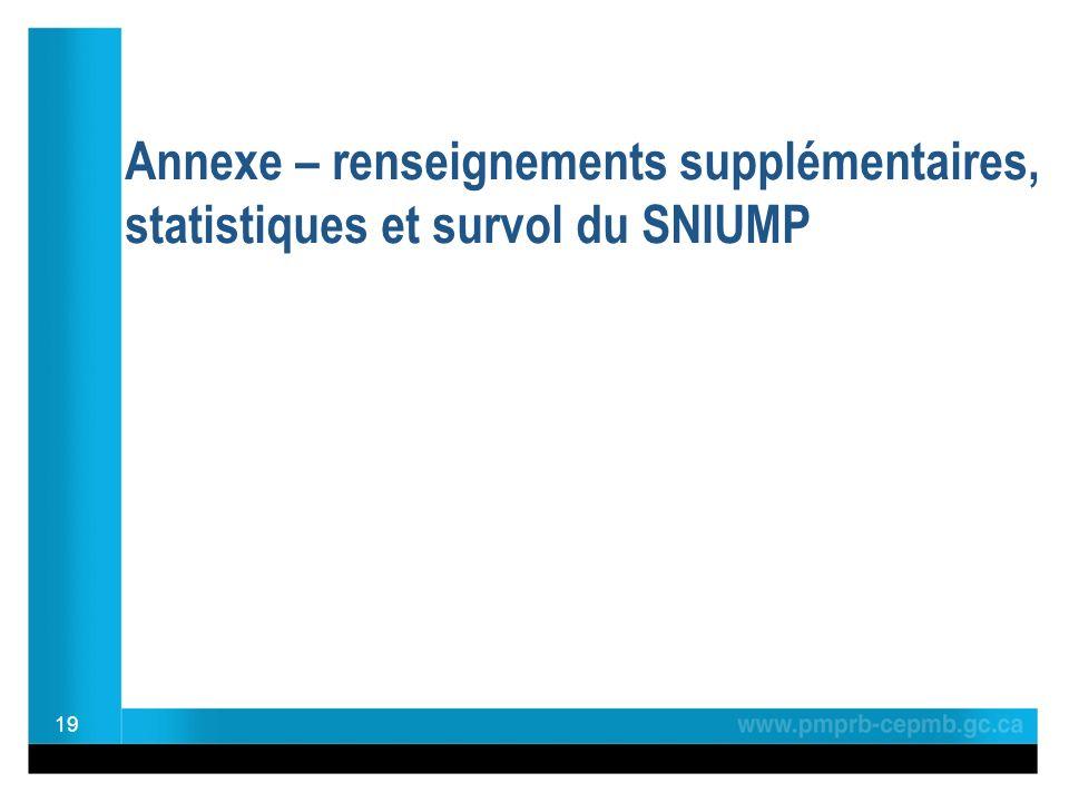 Annexe – renseignements supplémentaires, statistiques et survol du SNIUMP 19