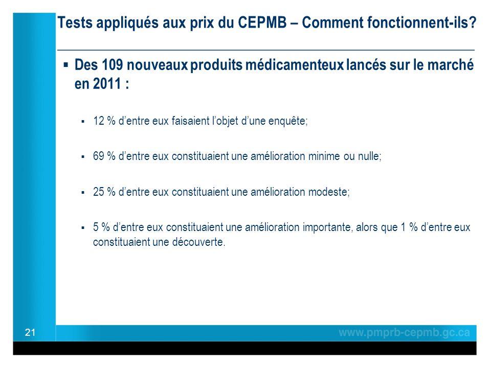 Tests appliqués aux prix du CEPMB – Comment fonctionnent-ils? ________________________________________________ Des 109 nouveaux produits médicamenteux