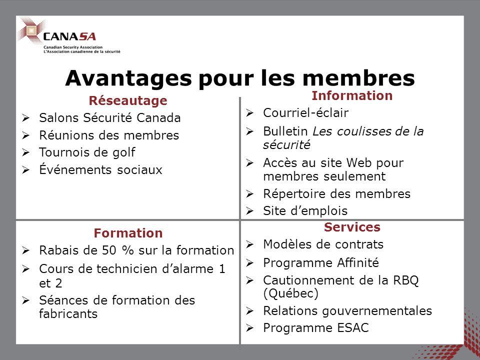 Des modèles de contrats commerciaux et résidentiels sont en cours délaboration et seront adaptés aux règlements de chaque province.