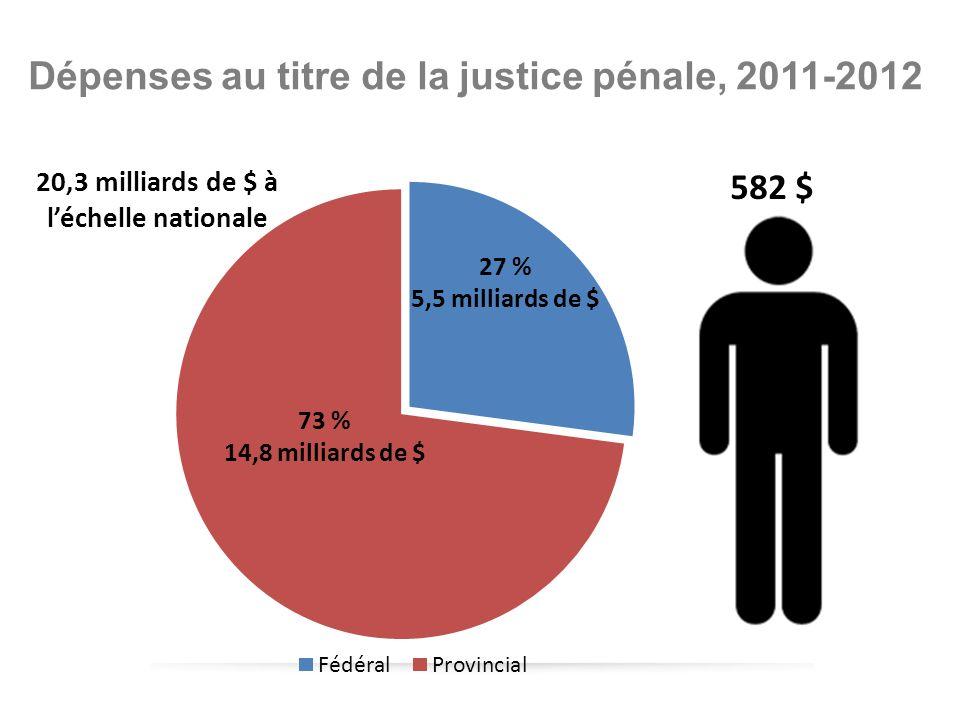 Dépenses au titre de la justice pénale, 2011-2012 582 $ 20,3 milliards de $ à léchelle nationale