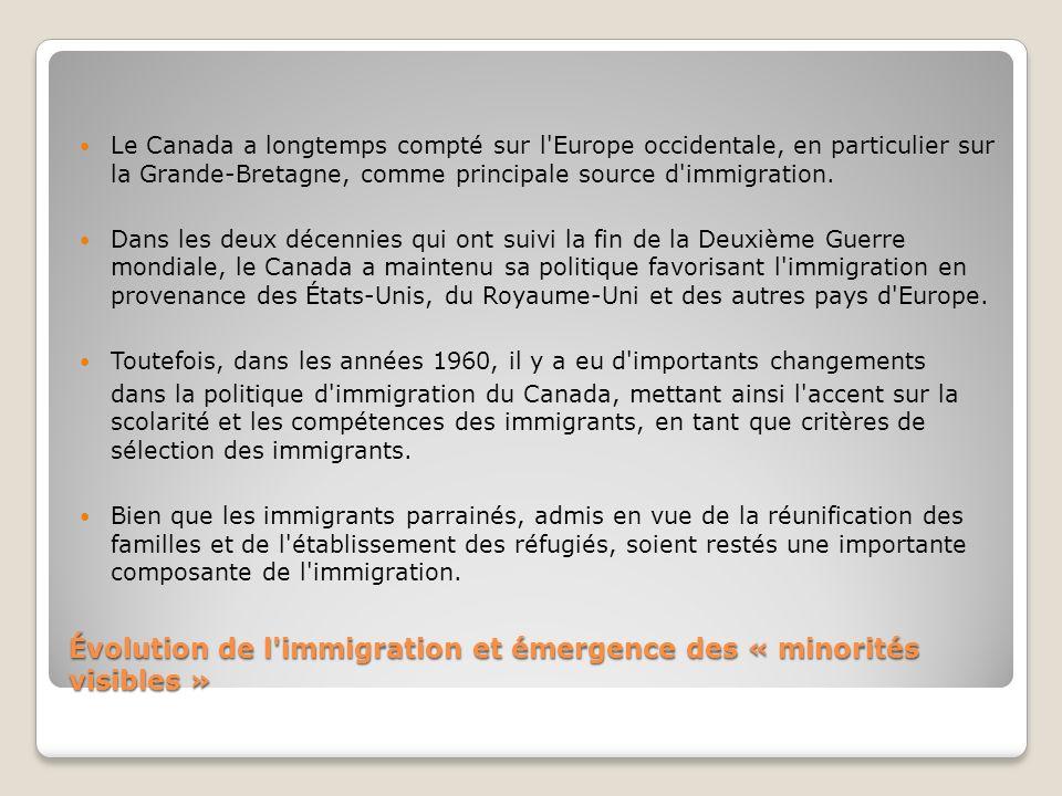 Évolution de l immigration et émergence des « minorités visibles » Le Canada a longtemps compté sur l Europe occidentale, en particulier sur la Grande-Bretagne, comme principale source d immigration.