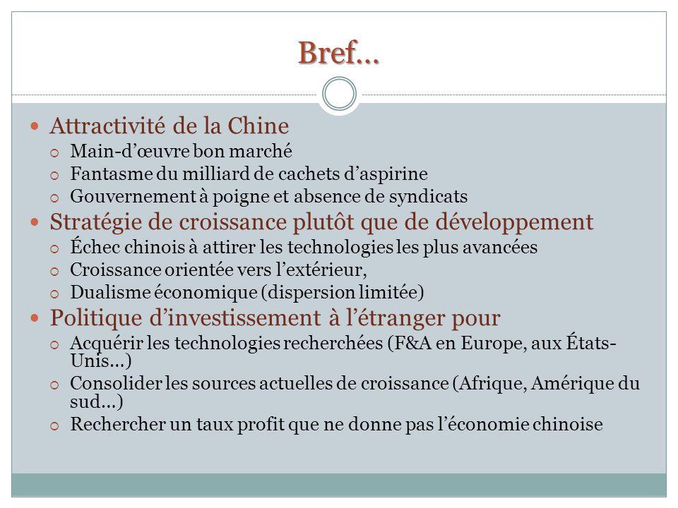 Attractivité de la Chine Main-dœuvre bon marché Fantasme du milliard de cachets daspirine Gouvernement à poigne et absence de syndicats Stratégie de c