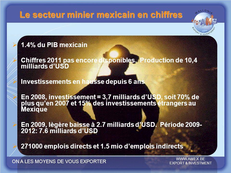 ON A LES MOYENS DE VOUS EXPORTER WWW.AWEX.BE EXPORT & INVESTMENT WWW.AWEX.BE EXPORT & INVESTMENT ON A LES MOYENS DE VOUS EXPORTER 1.4% du PIB mexicain Chiffres 2011 pas encore disponibles.