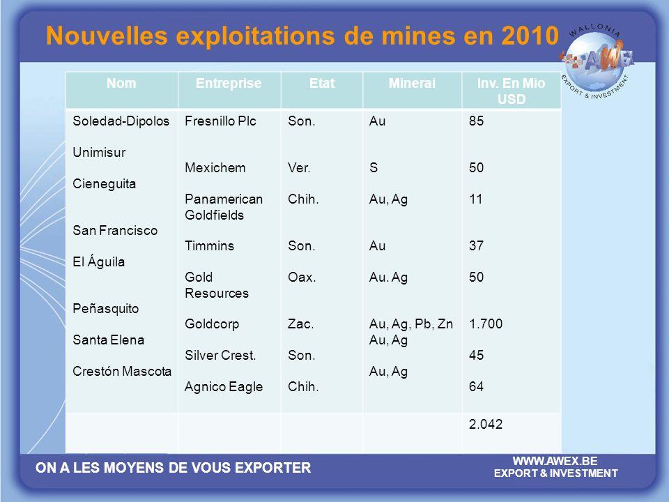 ON A LES MOYENS DE VOUS EXPORTER WWW.AWEX.BE EXPORT & INVESTMENT Nouvelles exploitations de mines en 2010 NomEntrepriseEtatMineraiInv.