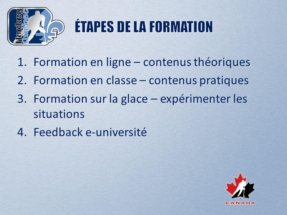 1.Formation en ligne – contenus théoriques 2.Formation en classe – contenus pratiques 3.Formation sur la glace – expérimenter les situations 4.Feedback e-université