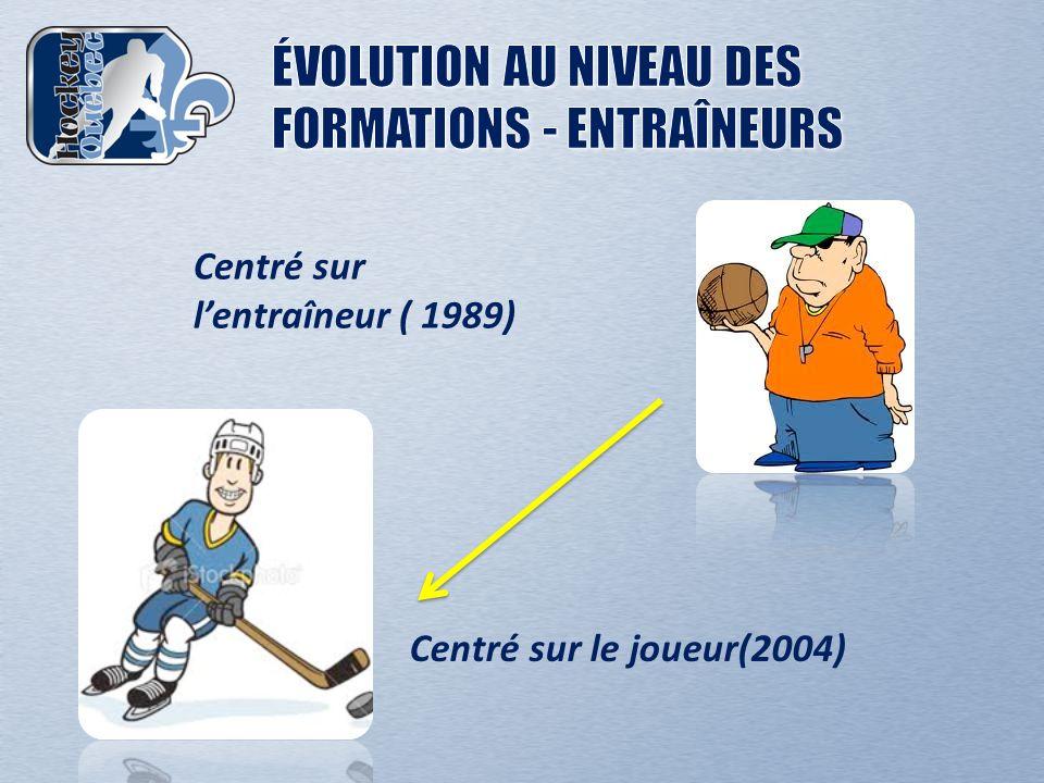Centré sur lentraîneur ( 1989) Centré sur le joueur(2004)