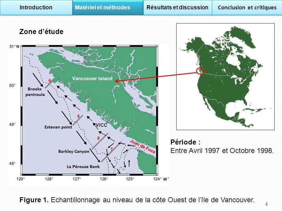 Figure 1.Echantillonnage au niveau de la côte Ouest de lîle de Vancouver.