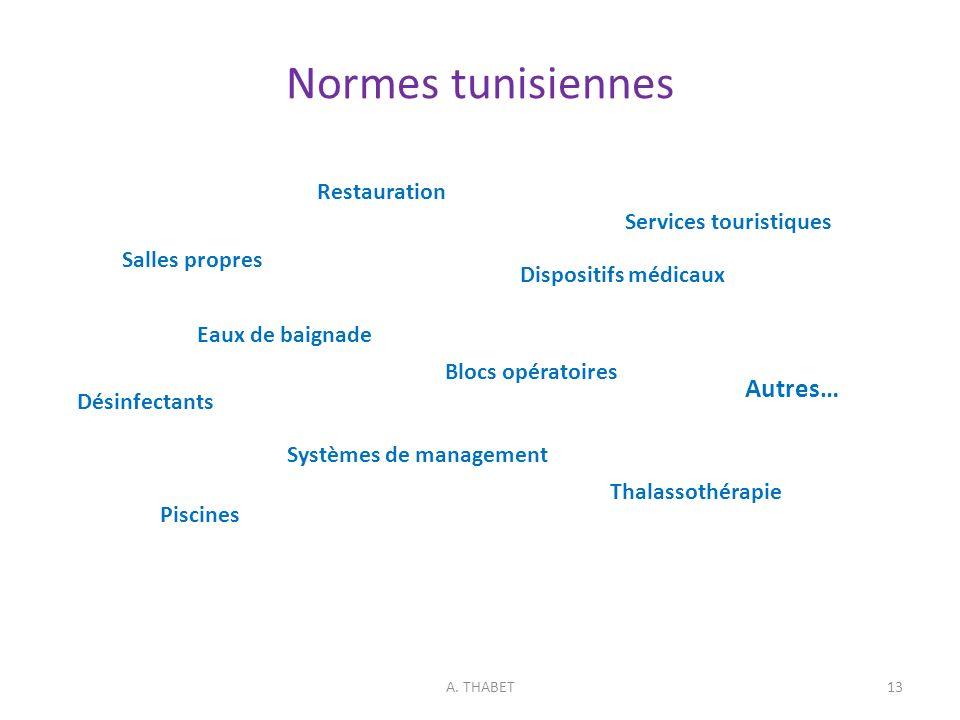 Normes tunisiennes A. THABET13 Services touristiques Dispositifs médicaux Blocs opératoires Salles propres Piscines Eaux de baignade Désinfectants Tha