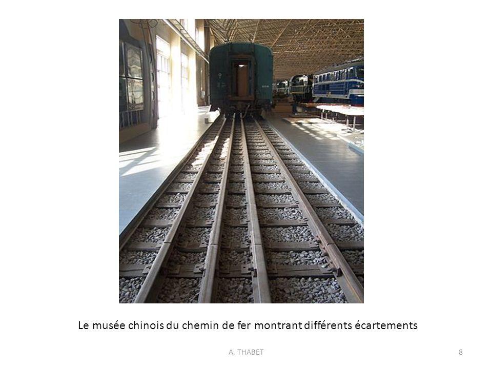A. THABET8 Le musée chinois du chemin de fer montrant différents écartements