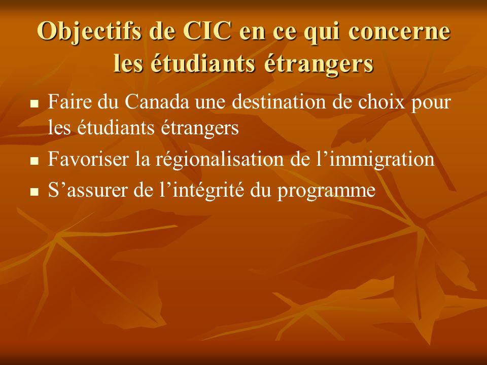 Objectifs de CIC en ce qui concerne les étudiants étrangers Faire du Canada une destination de choix pour les étudiants étrangers Favoriser la régionalisation de limmigration Sassurer de lintégrité du programme