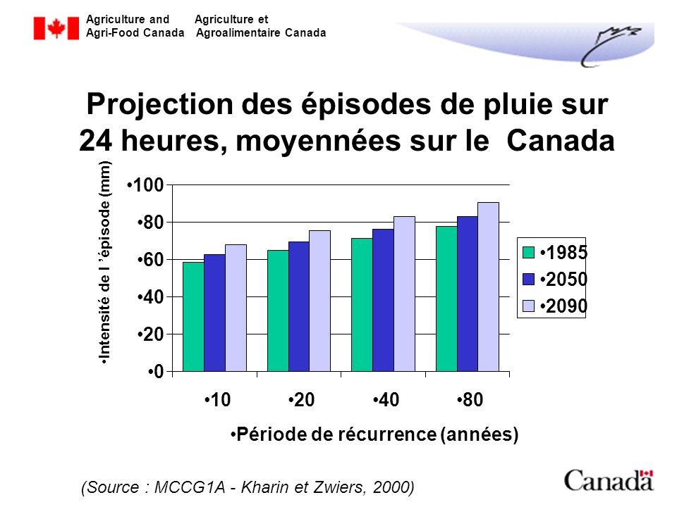 Agriculture and Agriculture et Agri-Food Canada Agroalimentaire Canada 0 20 40 60 80 100 10204080 Période de récurrence (années) Intensité de l épisod