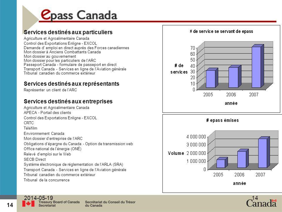 14 2014-05-1914 Services destinés aux particuliers Agriculture et Agroalimentaire Canada Control des Exportations Enligne - EXCOL Demande d' emploi en