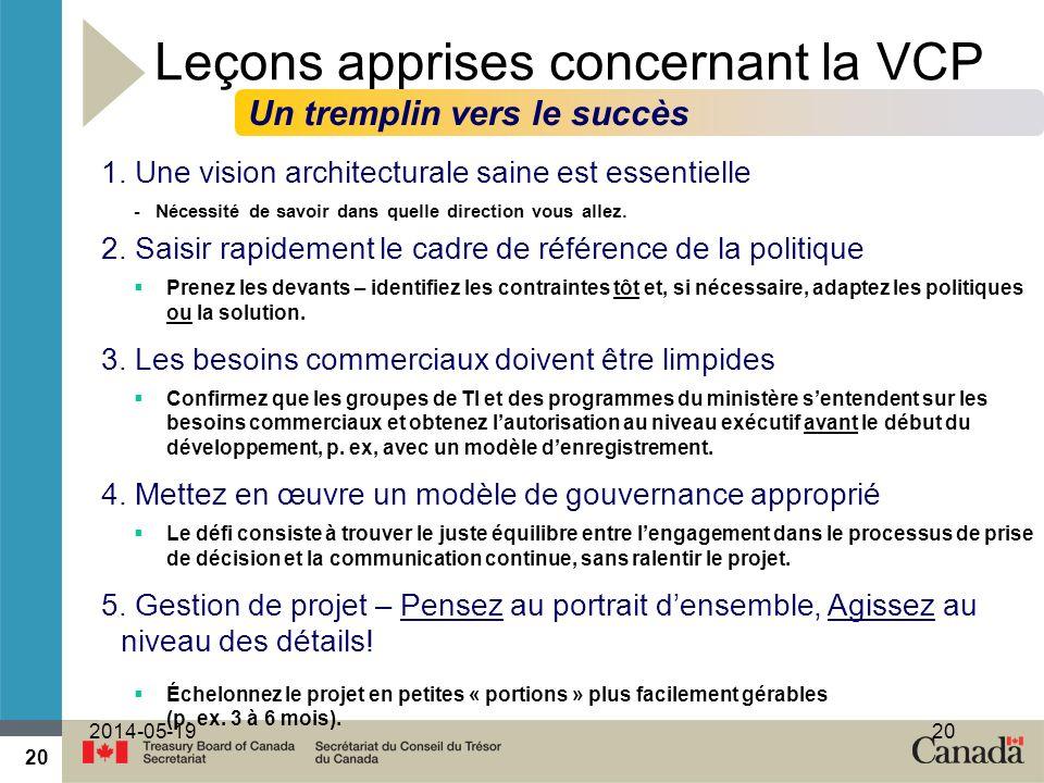 20 2014-05-1920 Leçons apprises concernant la VCP 1. Une vision architecturale saine est essentielle - Nécessité de savoir dans quelle direction vous