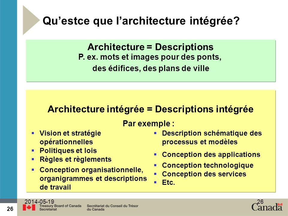 26 2014-05-1926 Questce que larchitecture intégrée? Architecture = Descriptions P. ex. mots et images pour des ponts, des édifices, des plans de vill