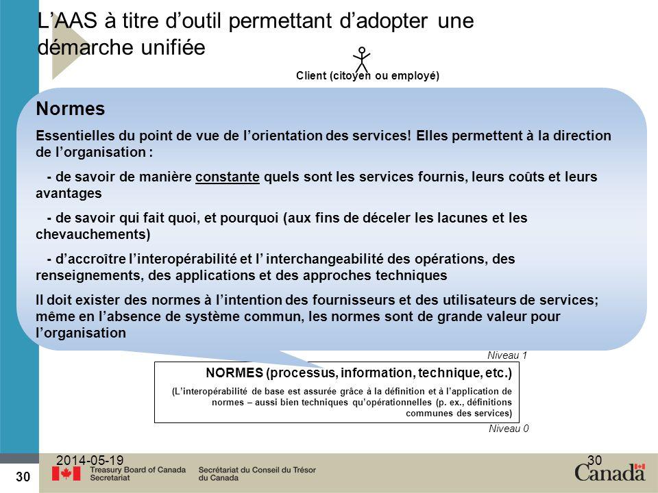 30 2014-05-1930 Actifs organisationnels partagés (logiciels et mat. sous licence ou en vrac, achats de serv. de groupe) Possibilité d'un choix, mais l