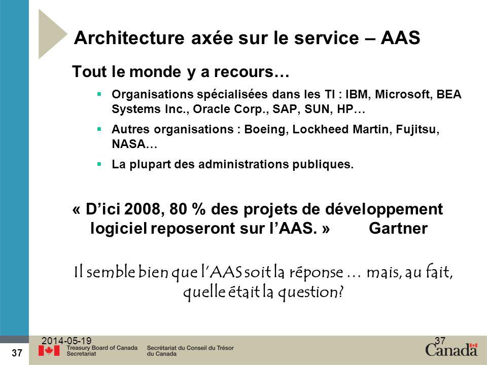 37 2014-05-1937 Architecture axée sur le service – AAS Tout le monde y a recours… Organisations spécialisées dans les TI : IBM, Microsoft, BEA Systems Inc., Oracle Corp., SAP, SUN, HP… Autres organisations : Boeing, Lockheed Martin, Fujitsu, NASA… La plupart des administrations publiques.