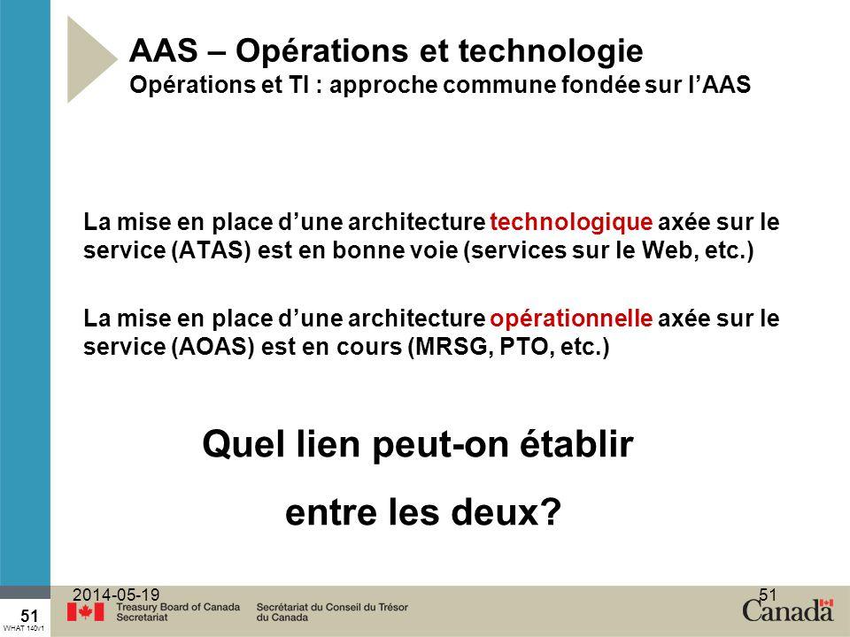 51 2014-05-1951 AAS – Opérations et technologie Opérations et TI : approche commune fondée sur lAAS La mise en place dune architecture technologique axée sur le service (ATAS) est en bonne voie (services sur le Web, etc.) La mise en place dune architecture opérationnelle axée sur le service (AOAS) est en cours (MRSG, PTO, etc.) WHAT 140v1 Quel lien peut-on établir entre les deux?