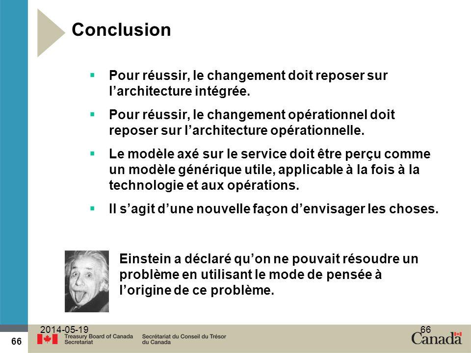 66 2014-05-1966 Pour réussir, le changement doit reposer sur larchitecture intégrée.