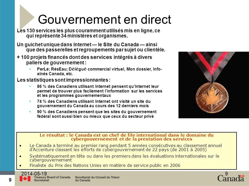9 2014-05-199 Gouvernement en direct Les 130 services les plus couramment utilisés mis en ligne, ce qui représente 34 ministères et organismes.