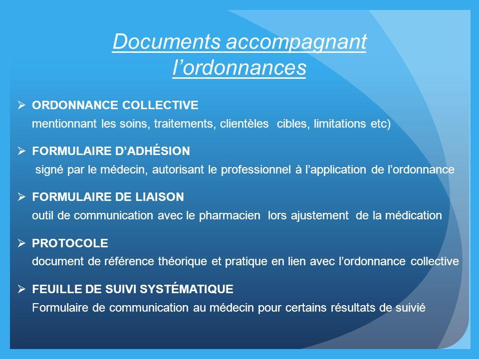 Documents accompagnant lordonnances ORDONNANCE COLLECTIVE mentionnant les soins, traitements, clientèles cibles, limitations etc) FORMULAIRE DADHÉSION