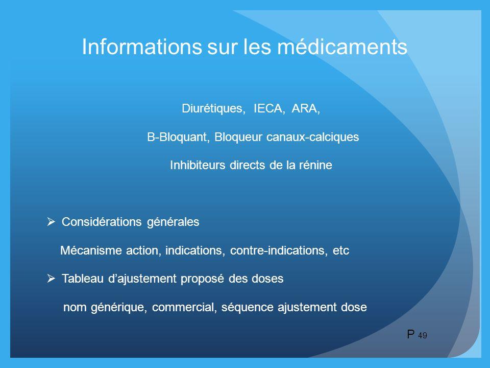 Informations sur les médicaments Diurétiques, IECA, ARA, B-Bloquant, Bloqueur canaux-calciques Inhibiteurs directs de la rénine Considérations général