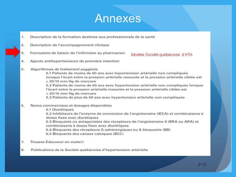 Annexes P 72 Modèle Société québécoise dHTA