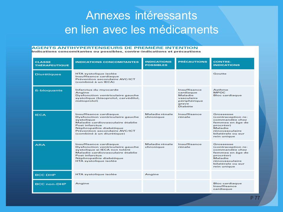 Annexes intéressants en lien avec les médicaments P 77