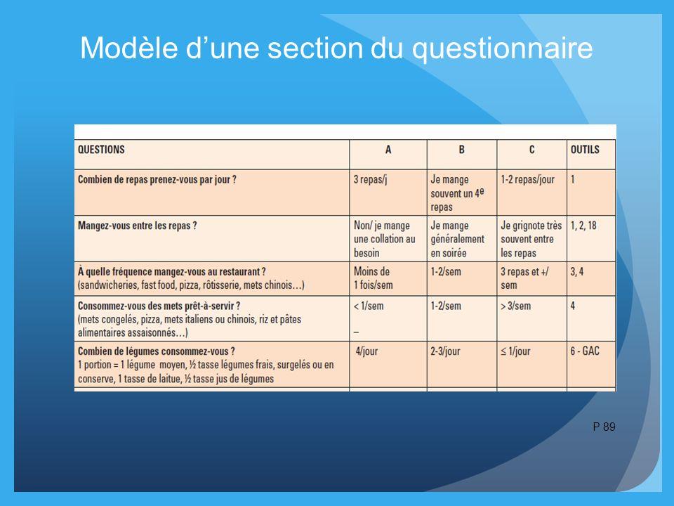 Modèle dune section du questionnaire P 89