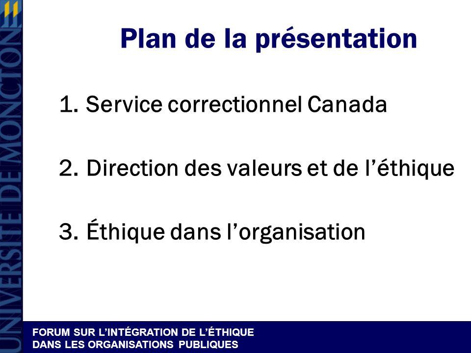 FORUM SUR LINTÉGRATION DE LÉTHIQUE DANS LES ORGANISATIONS PUBLIQUES Plan de la présentation 1.Service correctionnel Canada 2.Direction des valeurs et de léthique 3.Éthique dans lorganisation