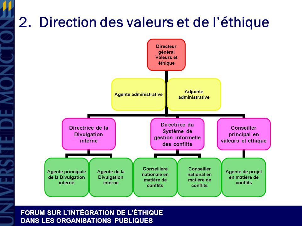 FORUM SUR LINTÉGRATION DE LÉTHIQUE DANS LES ORGANISATIONS PUBLIQUES 2.